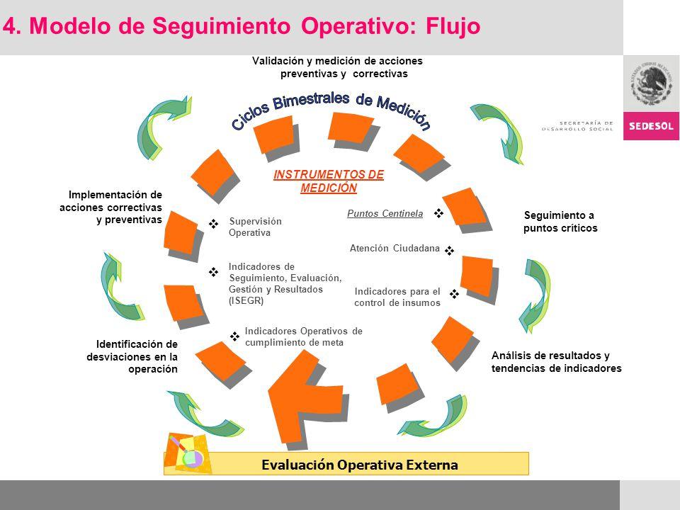 Indicadores de Seguimiento, Evaluación, Gestión y Resultados Noviembre-Diciembre 2006 (Corresponsabilidad Septiembre-Octubre 2006) 4.