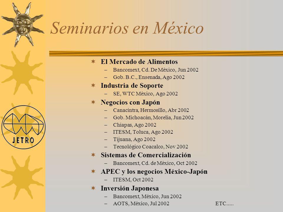 Seminarios en México El Mercado de Alimentos –Bancomext, Cd. De México, Jun 2002 –Gob. B.C., Ensenada, Ago 2002 Industria de Soporte –SE, WTC México,