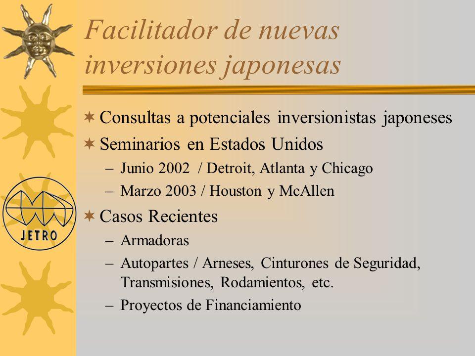 Facilitador de nuevas inversiones japonesas Consultas a potenciales inversionistas japoneses Seminarios en Estados Unidos –Junio 2002 / Detroit, Atlan
