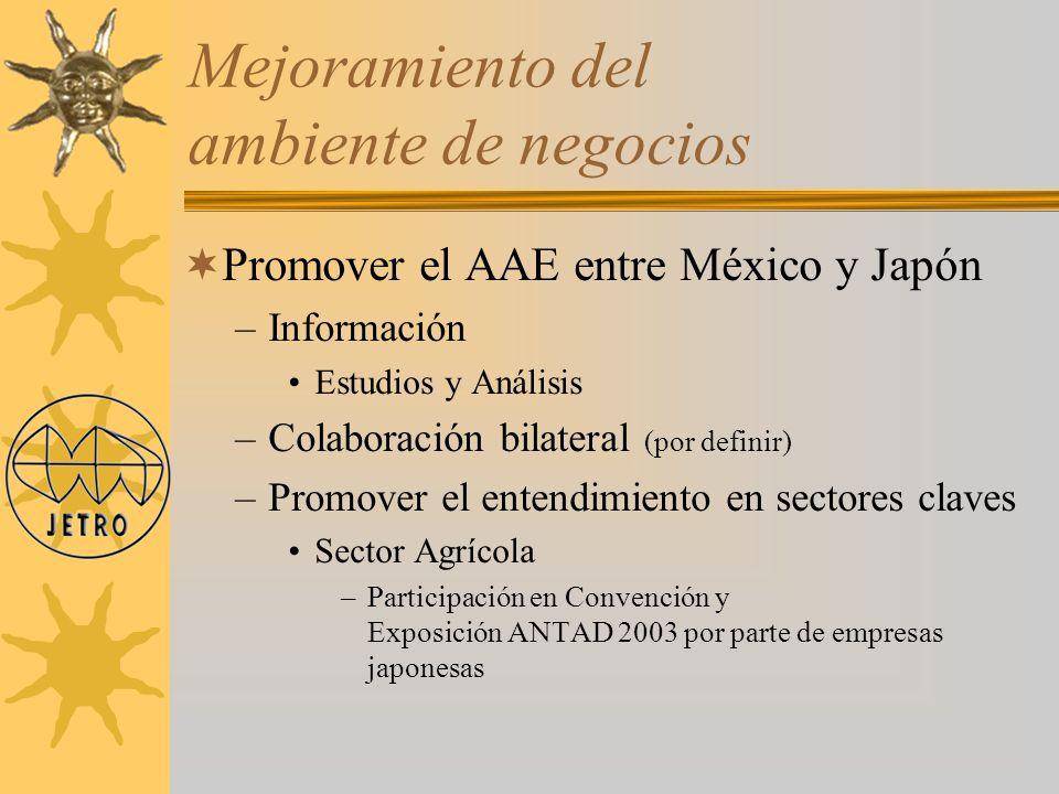 Mejoramiento del ambiente de negocios Promover el AAE entre México y Japón –Información Estudios y Análisis –Colaboración bilateral (por definir) –Pro