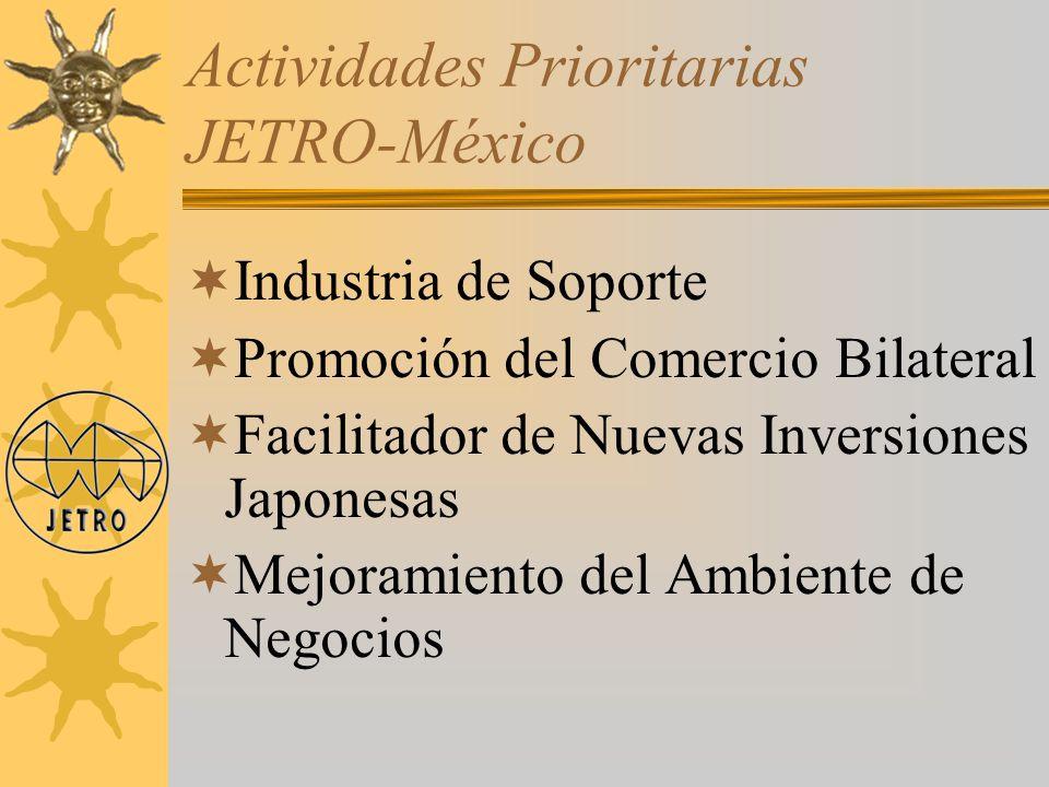 Actividades Prioritarias JETRO-México Industria de Soporte Promoción del Comercio Bilateral Facilitador de Nuevas Inversiones Japonesas Mejoramiento d
