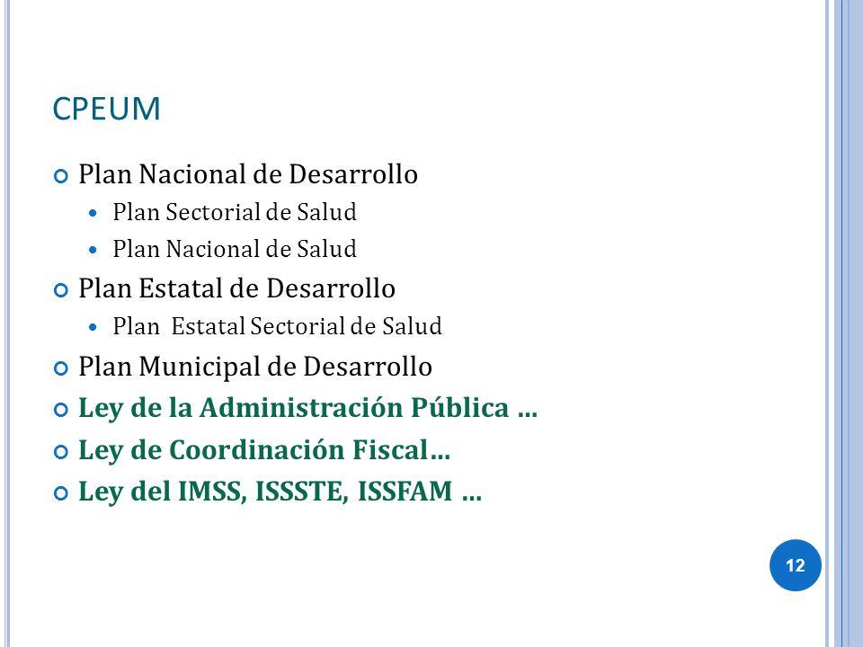 CPEUM Plan Nacional de Desarrollo Plan Sectorial de Salud Plan Nacional de Salud Plan Estatal de Desarrollo Plan Estatal Sectorial de Salud Plan Munic