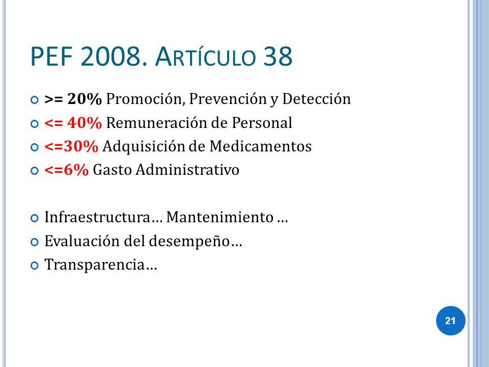 PEF 2008. A RTÍCULO 38 >= 20% Promoción, Prevención y Detección <= 40% Remuneración de Personal <=30% Adquisición de Medicamentos <=6% Gasto Administr