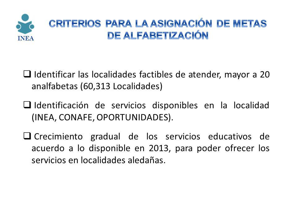Identificar las localidades factibles de atender, mayor a 20 analfabetas (60,313 Localidades) Identificación de servicios disponibles en la localidad