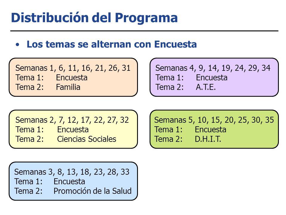 Distribución del Programa Los temas se alternan con Encuesta Semanas 1, 6, 11, 16, 21, 26, 31 Tema 1:Encuesta Tema 2:Familia Semanas 2, 7, 12, 17, 22, 27, 32 Tema 1:Encuesta Tema 2:Ciencias Sociales Semanas 3, 8, 13, 18, 23, 28, 33 Tema 1:Encuesta Tema 2:Promoción de la Salud Semanas 4, 9, 14, 19, 24, 29, 34 Tema 1:Encuesta Tema 2:A.T.E.