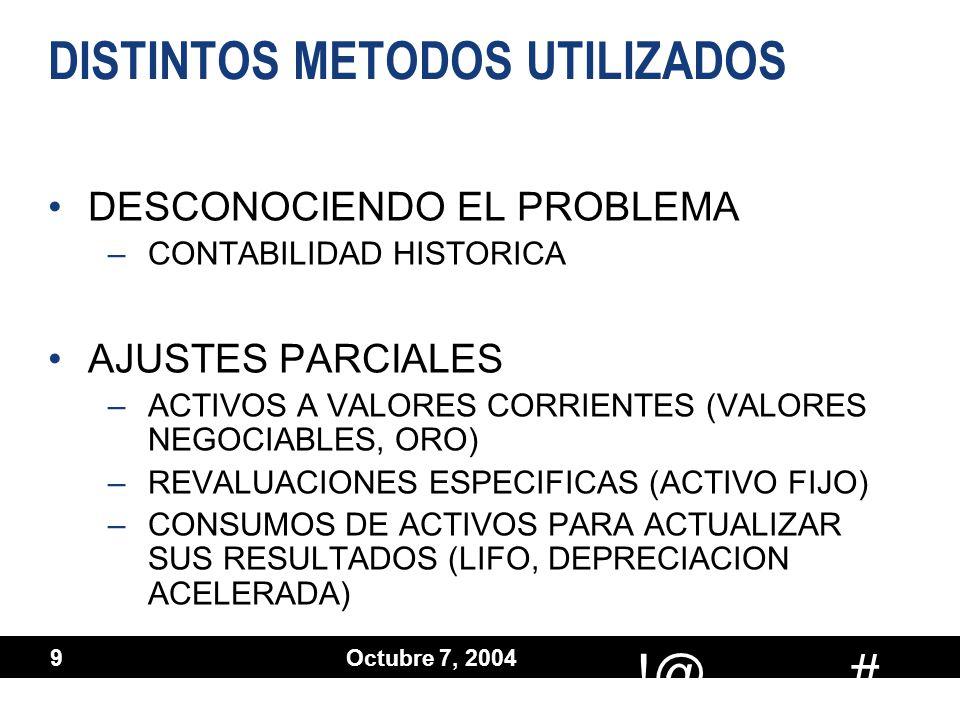 # !@ Octubre 7, 2004 10 DISTINTOS METODOS UTILIZADOS (cont.) METODOS SIMPLIFICADOS AJUSTES INTEGRALES –TODOS LOS ESTADOS –EFECTO EN RESULTADOS SOLO RESULTADOS CUENTA UNICA PARTIDA POR PARTIDA REIMPUTACION DE PARTIDAS METODOS SIMPLIFICADOS AJUSTES INTEGRALES –TODOS LOS ESTADOS –EFECTO EN RESULTADOS SOLO RESULTADOS CUENTA UNICA PARTIDA POR PARTIDA REIMPUTACION DE PARTIDAS