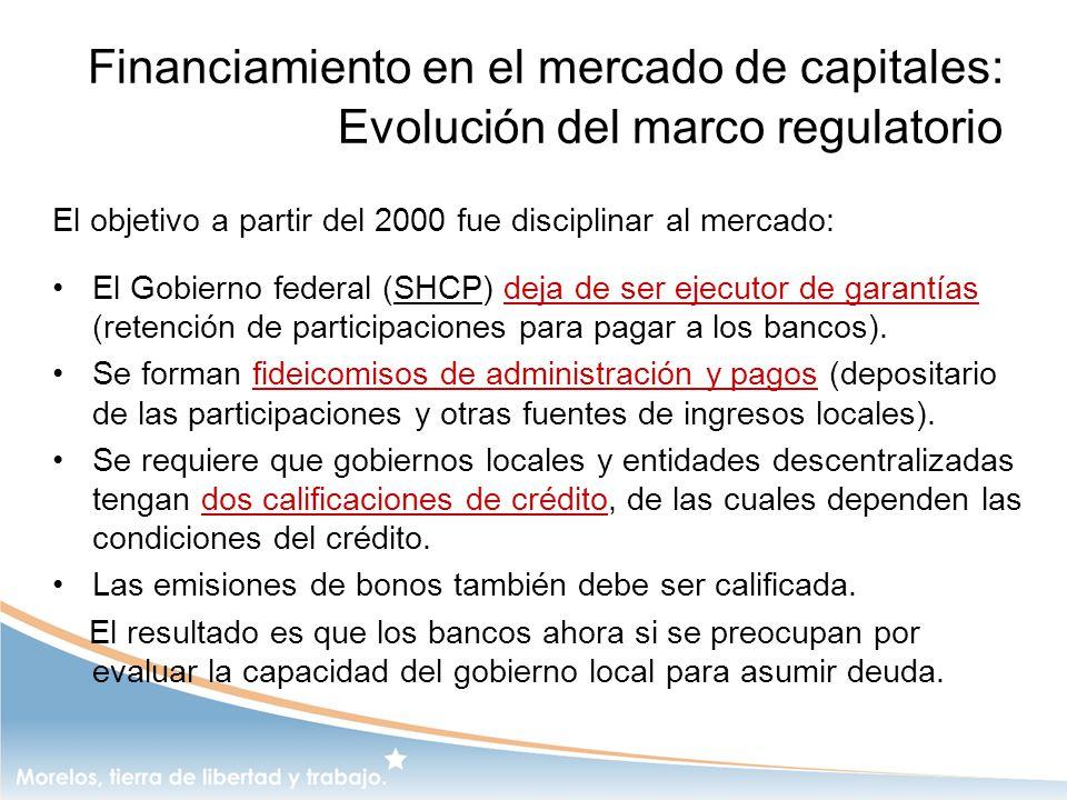 Financiamiento en el mercado de capitales: Evolución del marco regulatorio El objetivo a partir del 2000 fue disciplinar al mercado: El Gobierno feder