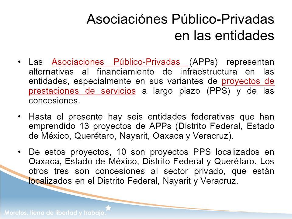 Asociaciónes Público-Privadas en las entidades Las Asociaciones Público-Privadas (APPs) representan alternativas al financiamiento de infraestructura