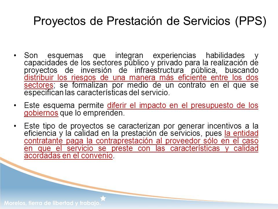 Proyectos de Prestación de Servicios (PPS) Son esquemas que integran experiencias habilidades y capacidades de los sectores público y privado para la
