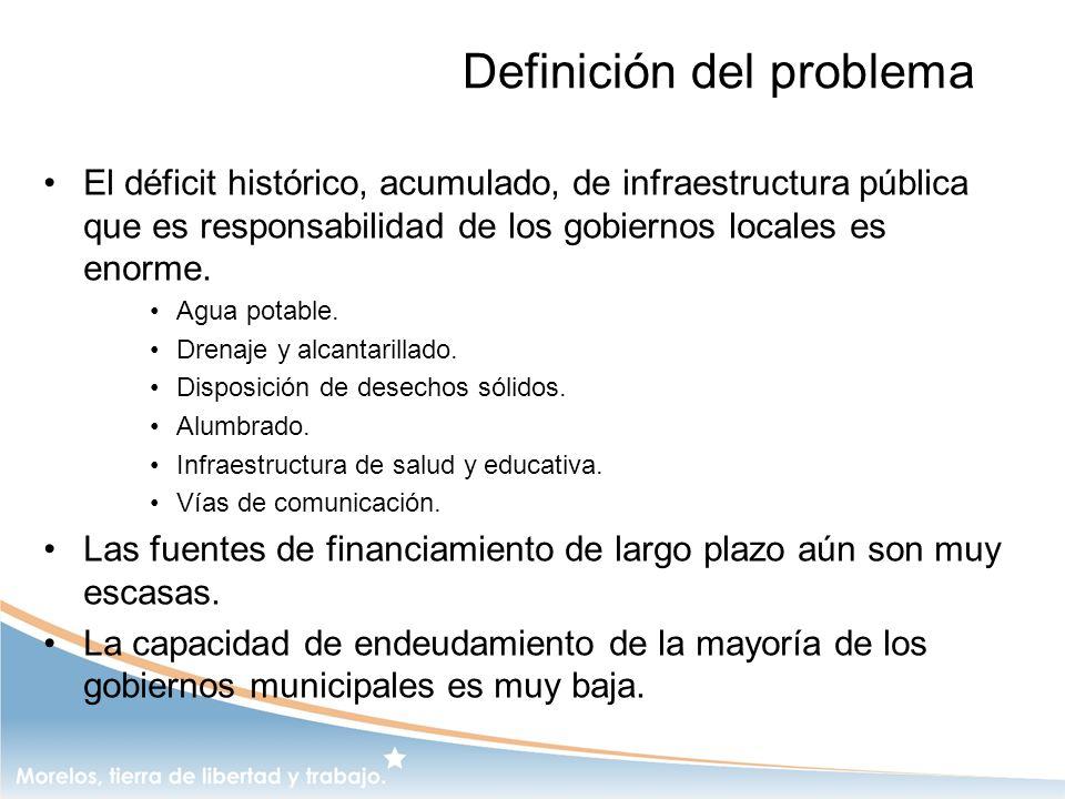 Definición del problema El déficit histórico, acumulado, de infraestructura pública que es responsabilidad de los gobiernos locales es enorme. Agua po