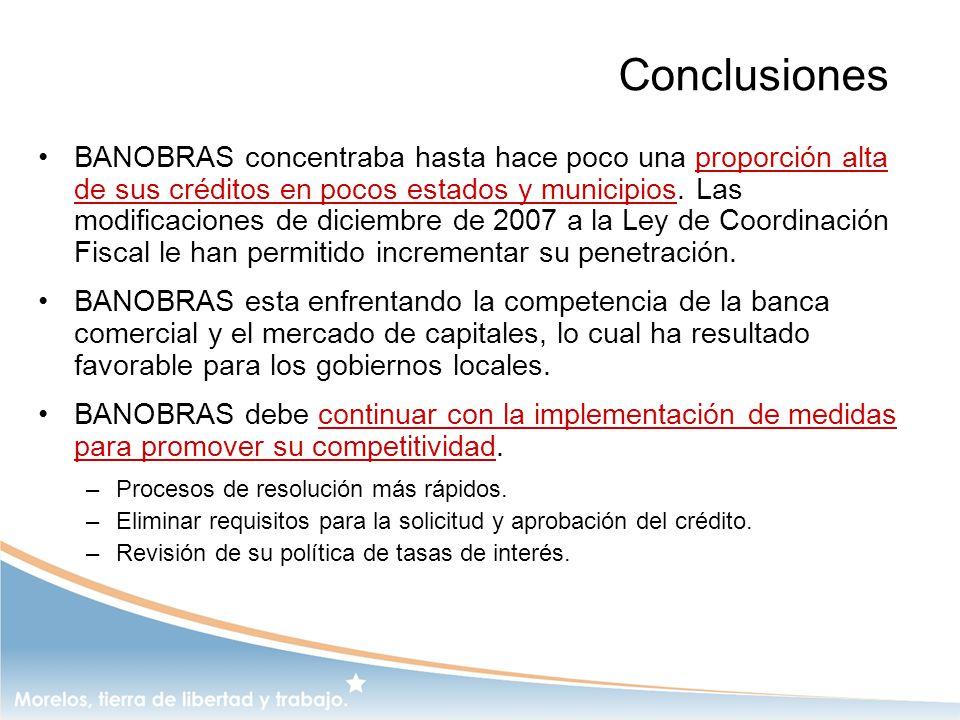 Conclusiones BANOBRAS concentraba hasta hace poco una proporción alta de sus créditos en pocos estados y municipios. Las modificaciones de diciembre d