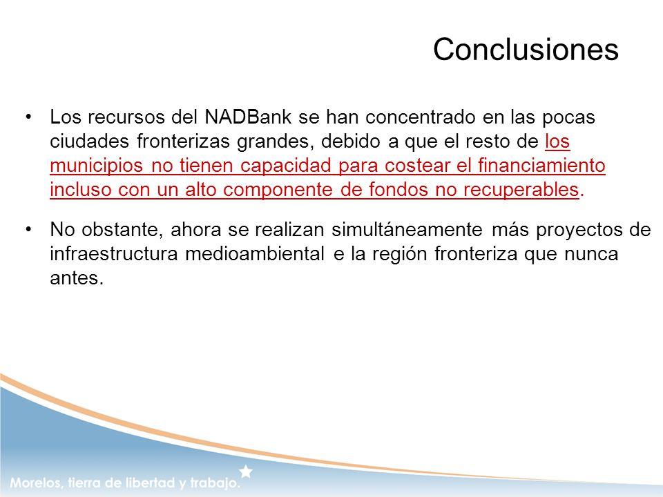 Conclusiones Los recursos del NADBank se han concentrado en las pocas ciudades fronterizas grandes, debido a que el resto de los municipios no tienen