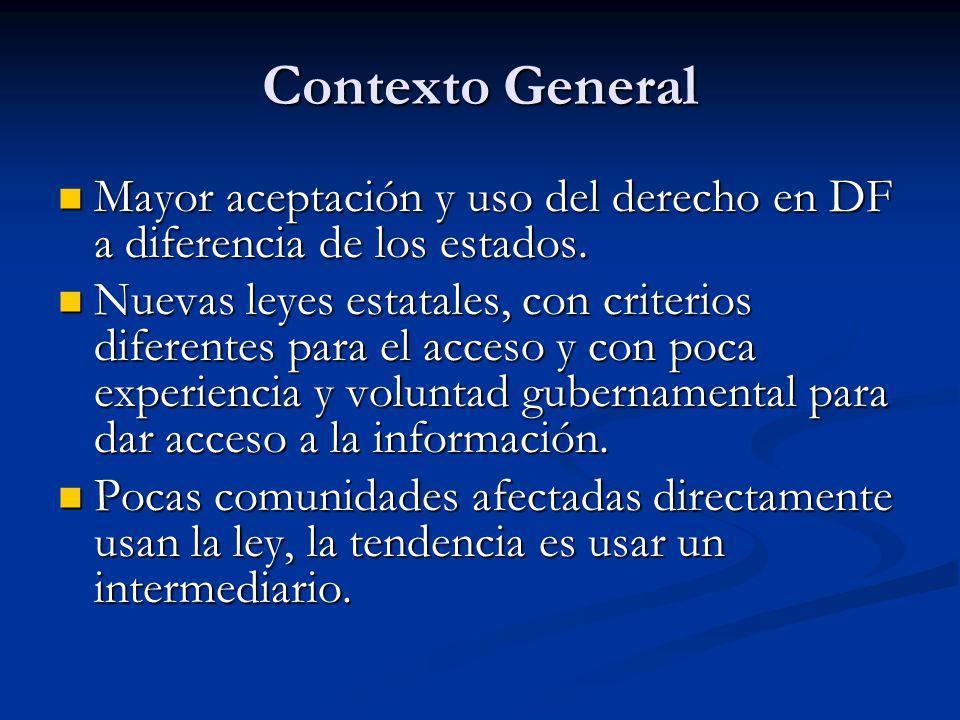 Contexto General Mayor aceptación y uso del derecho en DF a diferencia de los estados.