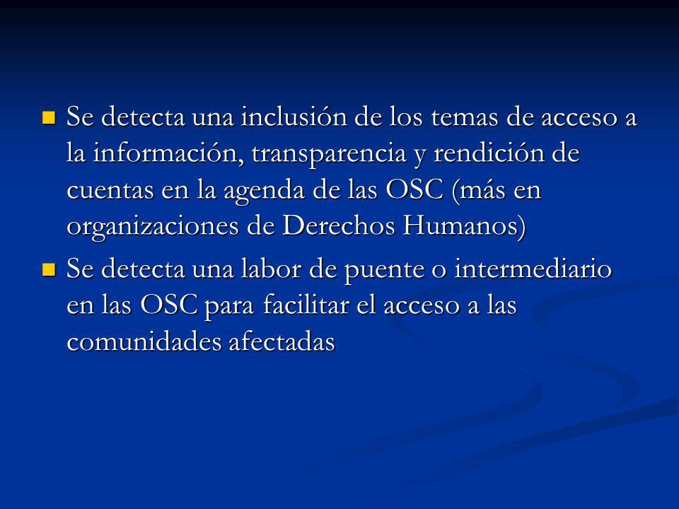 Se detecta una inclusión de los temas de acceso a la información, transparencia y rendición de cuentas en la agenda de las OSC (más en organizaciones de Derechos Humanos) Se detecta una inclusión de los temas de acceso a la información, transparencia y rendición de cuentas en la agenda de las OSC (más en organizaciones de Derechos Humanos) Se detecta una labor de puente o intermediario en las OSC para facilitar el acceso a las comunidades afectadas Se detecta una labor de puente o intermediario en las OSC para facilitar el acceso a las comunidades afectadas