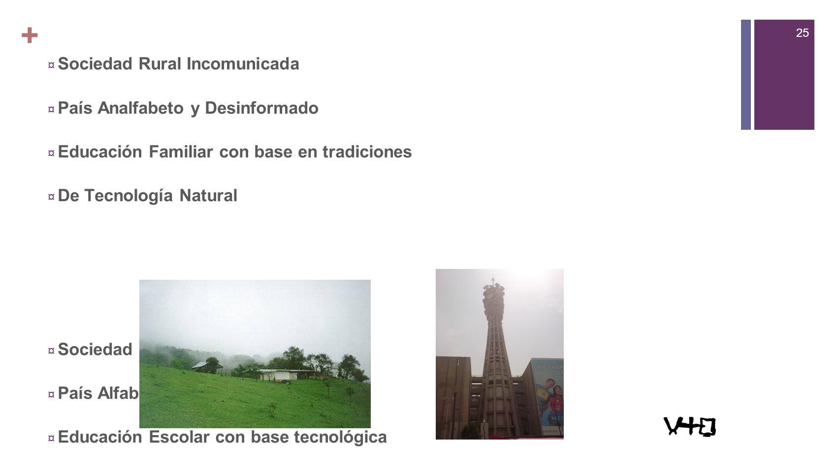 25 + Sociedad Rural Incomunicada País Analfabeto y Desinformado Educación Familiar con base en tradiciones De Tecnología Natural Sociedad Urbana Comunicada País Alfabeto y con Información Educación Escolar con base tecnológica Tecnología Científica