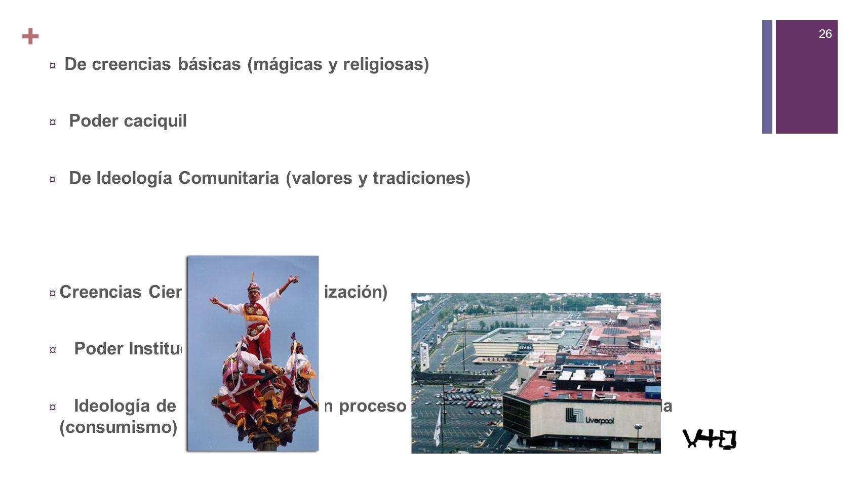 26 + De creencias básicas (mágicas y religiosas) Poder caciquil De Ideología Comunitaria (valores y tradiciones) Creencias Científicas (racionalización) Poder Institucional Ideología de Clase (estrato), en proceso de secularización y globalizada (consumismo)