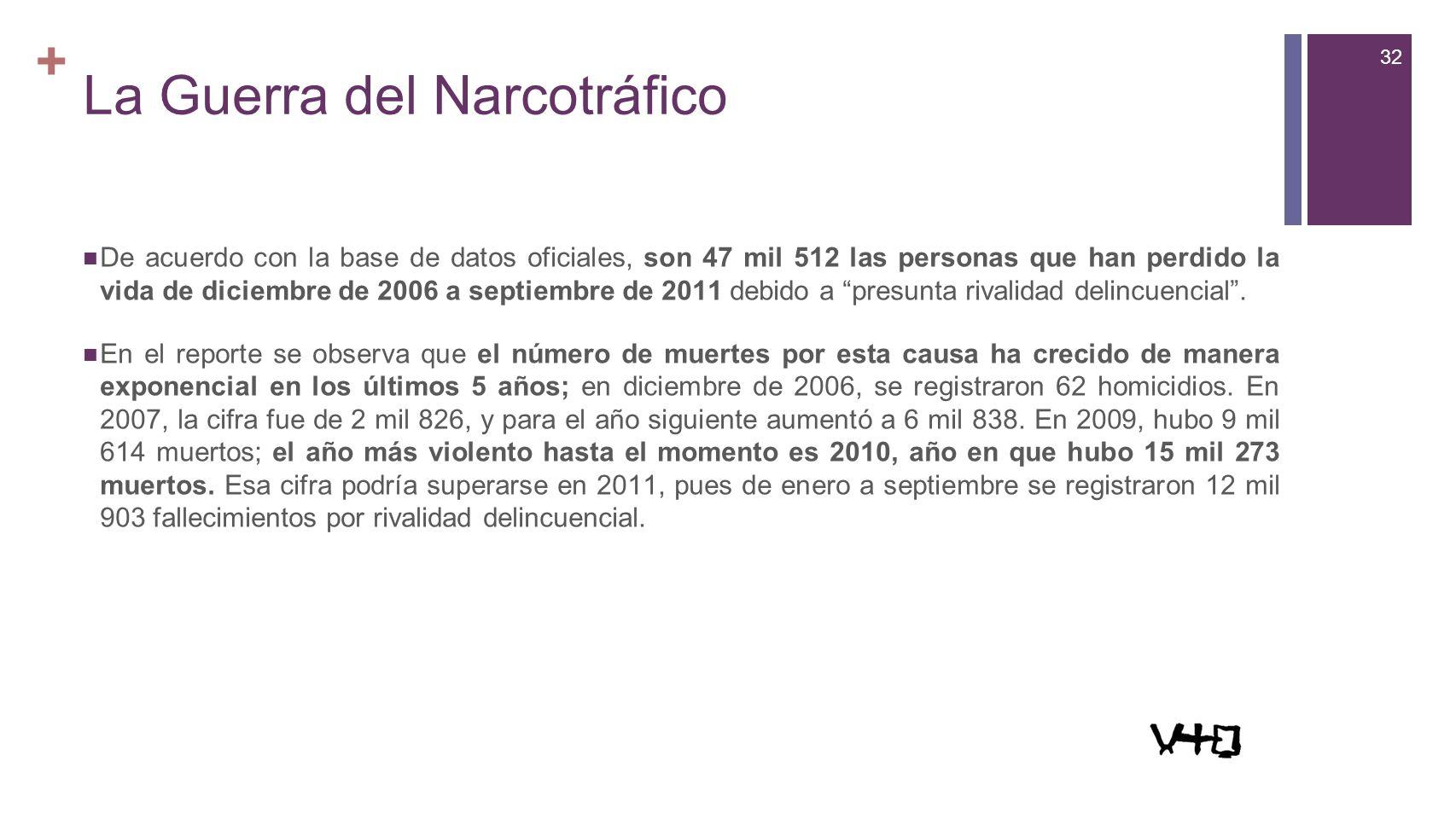 32 + La Guerra del Narcotráfico De acuerdo con la base de datos oficiales, son 47 mil 512 las personas que han perdido la vida de diciembre de 2006 a septiembre de 2011 debido a presunta rivalidad delincuencial.