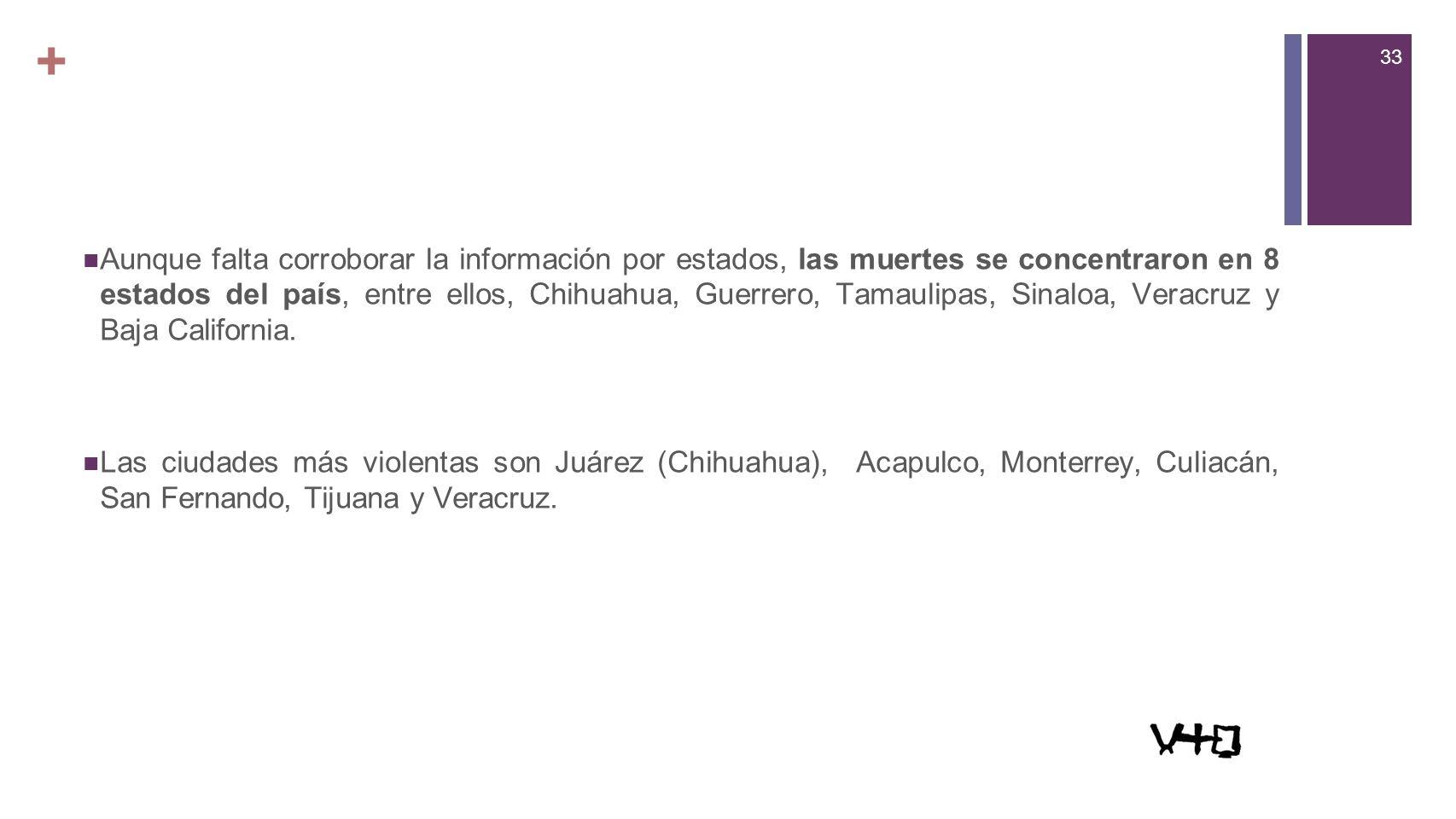 33 + Aunque falta corroborar la información por estados, las muertes se concentraron en 8 estados del país, entre ellos, Chihuahua, Guerrero, Tamaulipas, Sinaloa, Veracruz y Baja California.