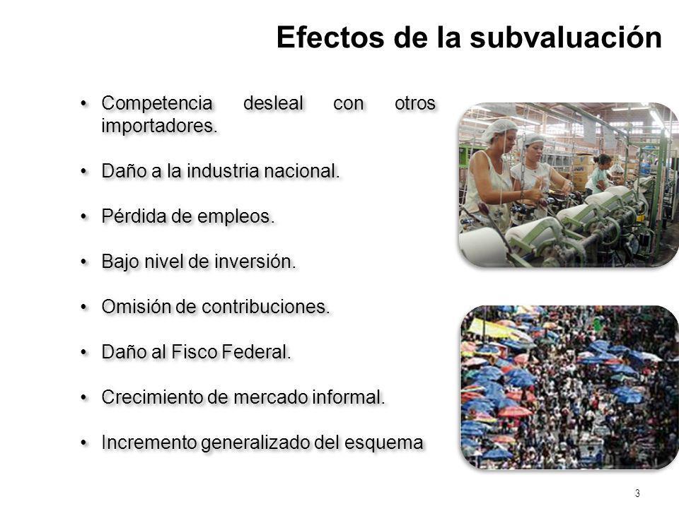 3 Efectos de la subvaluación Competencia desleal con otros importadores. Daño a la industria nacional. Pérdida de empleos. Bajo nivel de inversión. Om