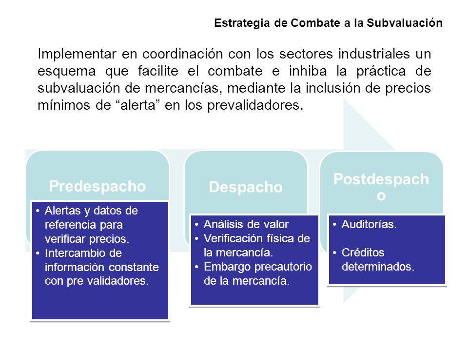 Predespacho Despacho Postdespach o Alertas y datos de referencia para verificar precios.