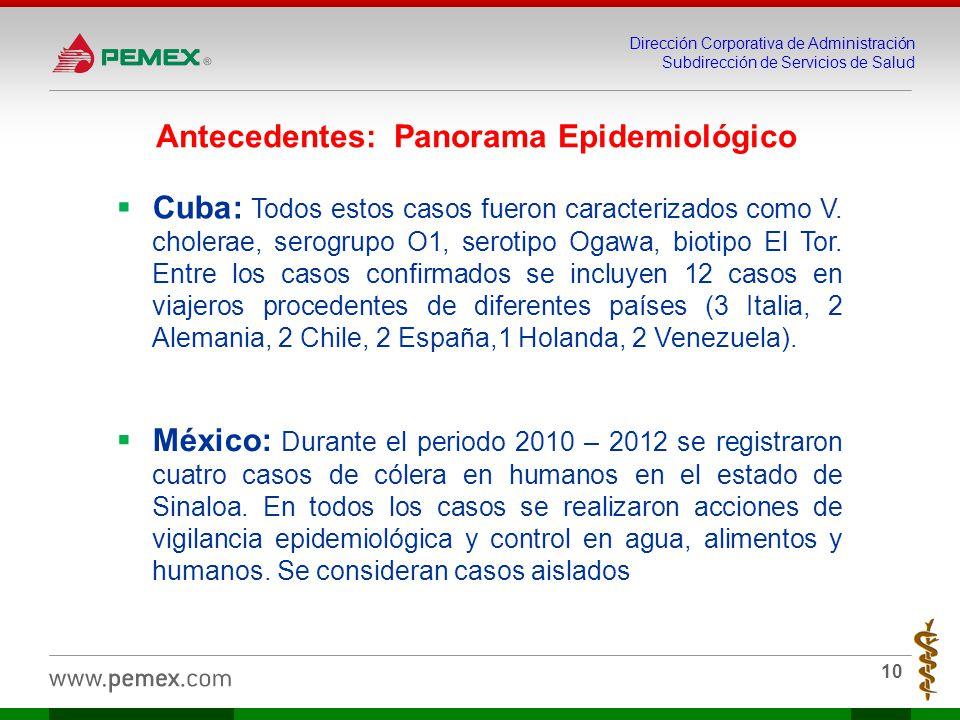 Dirección Corporativa de Administración Subdirección de Servicios de Salud 10 Antecedentes: Panorama Epidemiológico Cuba: Todos estos casos fueron car
