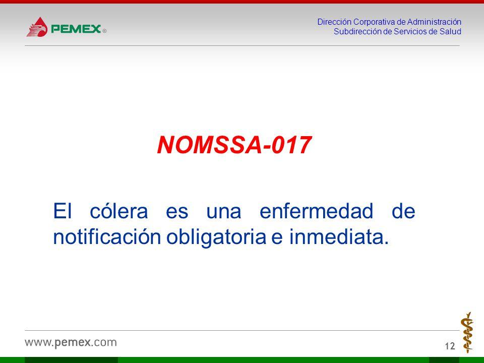 Dirección Corporativa de Administración Subdirección de Servicios de Salud 12 NOMSSA-017 El cólera es una enfermedad de notificación obligatoria e inmediata.