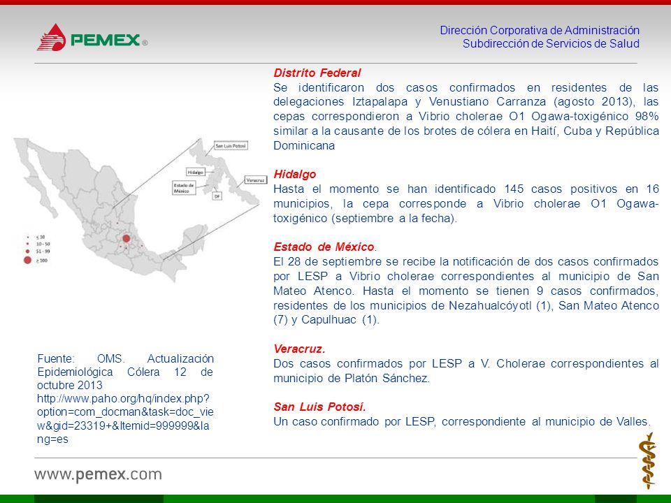 Dirección Corporativa de Administración Subdirección de Servicios de Salud Distrito Federal Se identificaron dos casos confirmados en residentes de las delegaciones Iztapalapa y Venustiano Carranza (agosto 2013), las cepas correspondieron a Vibrio cholerae O1 Ogawa-toxigénico 98% similar a la causante de los brotes de cólera en Haití, Cuba y República Dominicana Hidalgo Hasta el momento se han identificado 145 casos positivos en 16 municipios, la cepa corresponde a Vibrio cholerae O1 Ogawa- toxigénico (septiembre a la fecha).