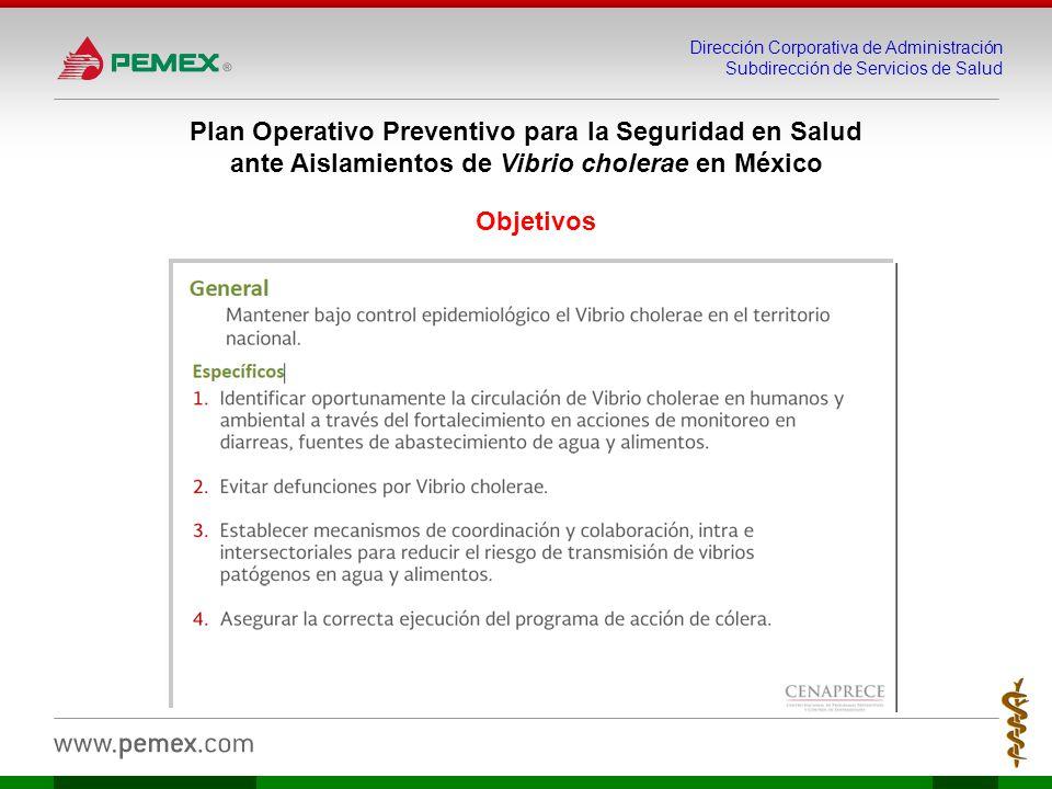 Dirección Corporativa de Administración Subdirección de Servicios de Salud Plan Operativo Preventivo para la Seguridad en Salud ante Aislamientos de Vibrio cholerae en México Objetivos