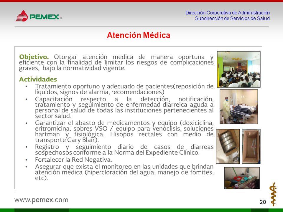 Dirección Corporativa de Administración Subdirección de Servicios de Salud 20 Atención Médica