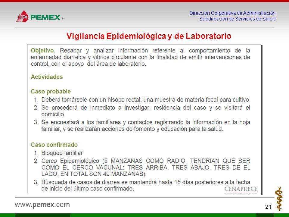 Dirección Corporativa de Administración Subdirección de Servicios de Salud 21 Vigilancia Epidemiológica y de Laboratorio