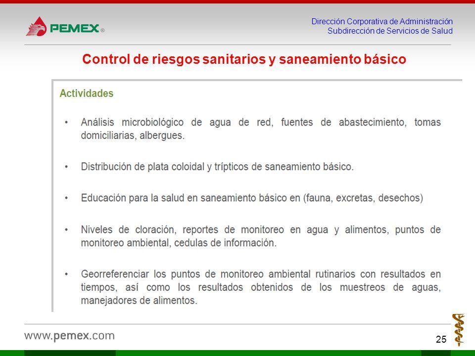 Dirección Corporativa de Administración Subdirección de Servicios de Salud 25 Control de riesgos sanitarios y saneamiento básico
