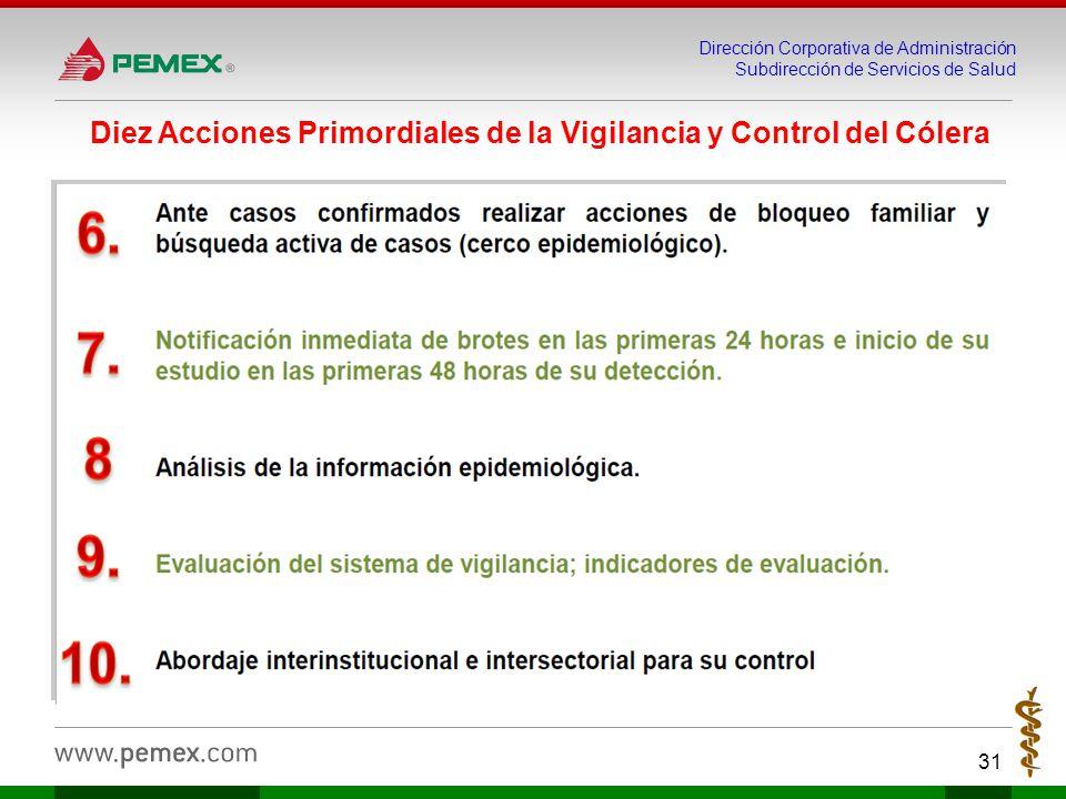 Dirección Corporativa de Administración Subdirección de Servicios de Salud 31 Diez Acciones Primordiales de la Vigilancia y Control del Cólera