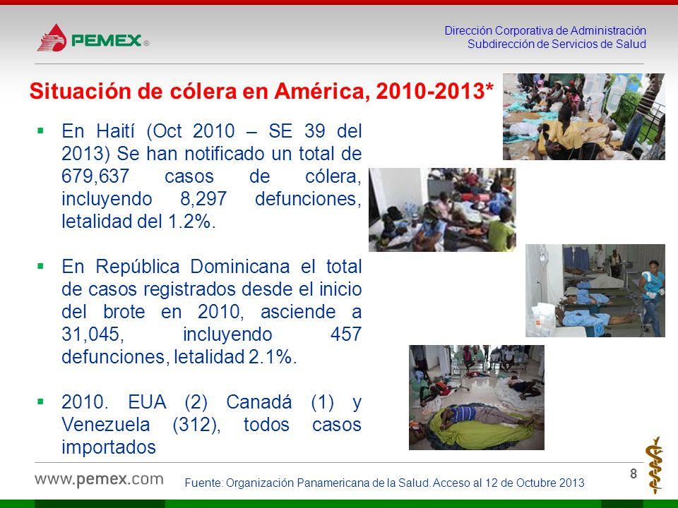 Dirección Corporativa de Administración Subdirección de Servicios de Salud 8 Situación de cólera en América, 2010-2013* En Haití (Oct 2010 – SE 39 del 2013) Se han notificado un total de 679,637 casos de cólera, incluyendo 8,297 defunciones, letalidad del 1.2%.