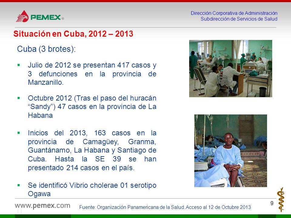 Dirección Corporativa de Administración Subdirección de Servicios de Salud 9 Situación en Cuba, 2012 – 2013 Cuba (3 brotes): Julio de 2012 se presenta
