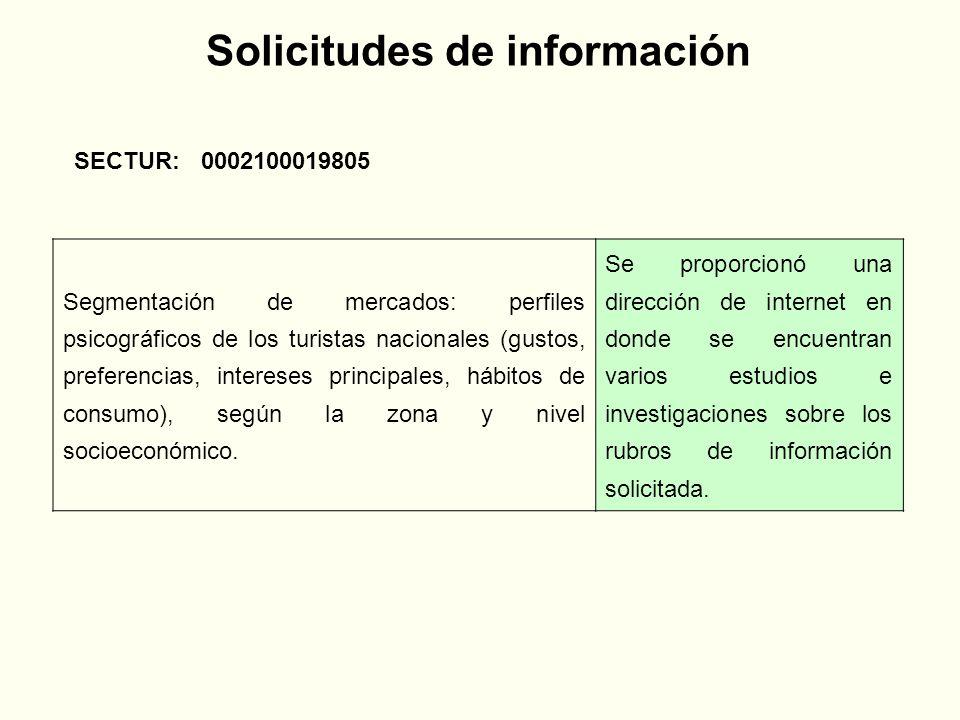 SECTUR: 0002100019805 Segmentación de mercados: perfiles psicográficos de los turistas nacionales (gustos, preferencias, intereses principales, hábitos de consumo), según la zona y nivel socioeconómico.