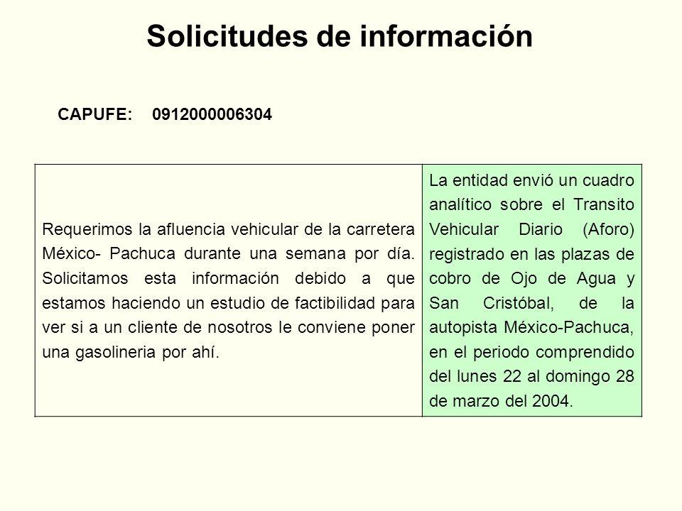 CAPUFE: 0912000006304 Requerimos la afluencia vehicular de la carretera México- Pachuca durante una semana por día.