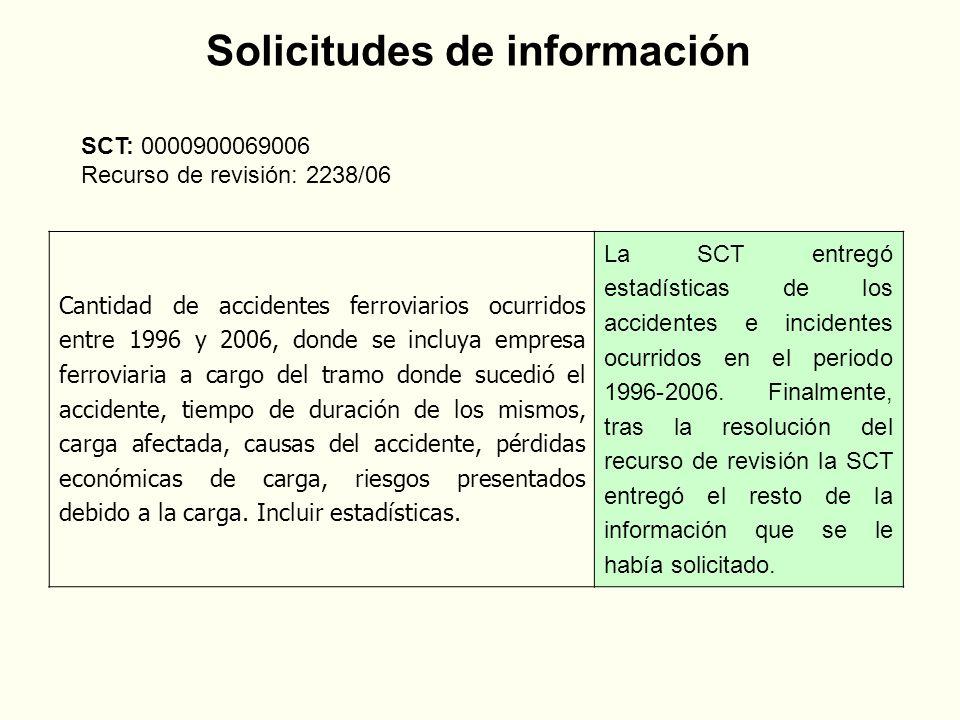 SCT: 0000900069006 Recurso de revisión: 2238/06 Cantidad de accidentes ferroviarios ocurridos entre 1996 y 2006, donde se incluya empresa ferroviaria a cargo del tramo donde sucedió el accidente, tiempo de duración de los mismos, carga afectada, causas del accidente, pérdidas económicas de carga, riesgos presentados debido a la carga.