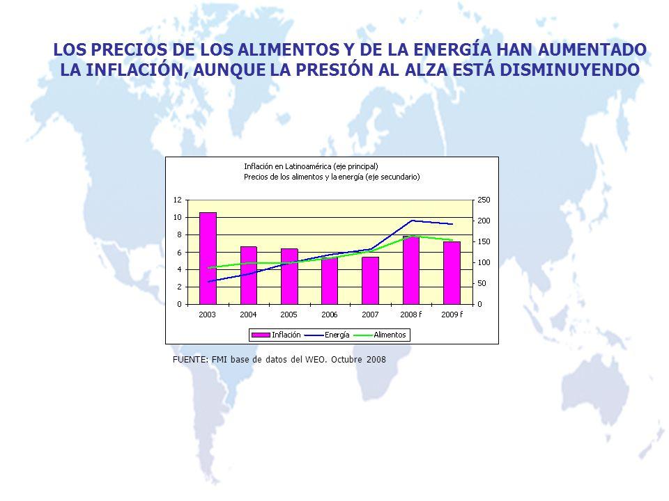 LOS PRECIOS DE LOS ALIMENTOS Y DE LA ENERGÍA HAN AUMENTADO LA INFLACIÓN, AUNQUE LA PRESIÓN AL ALZA ESTÁ DISMINUYENDO FUENTE: FMI base de datos del WEO.
