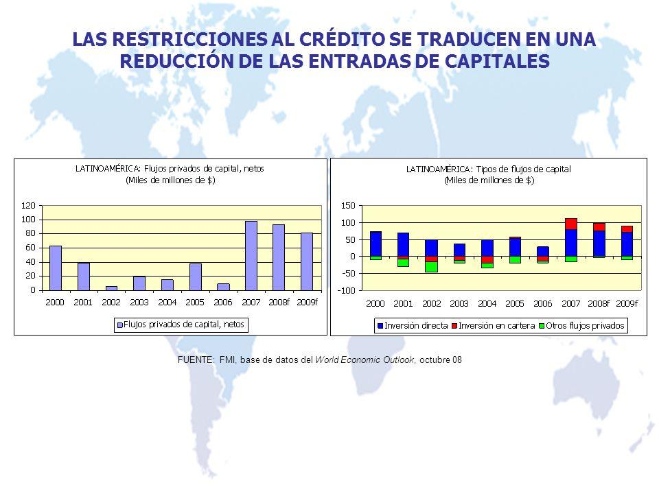 LAS RESTRICCIONES AL CRÉDITO SE TRADUCEN EN UNA REDUCCIÓN DE LAS ENTRADAS DE CAPITALES FUENTE: FMI, base de datos del World Economic Outlook, octubre 08