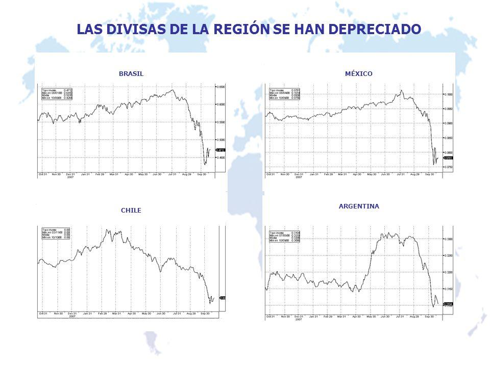 LAS DIVISAS DE LA REGIÓN SE HAN DEPRECIADO CHILE BRASILMÉXICO ARGENTINA