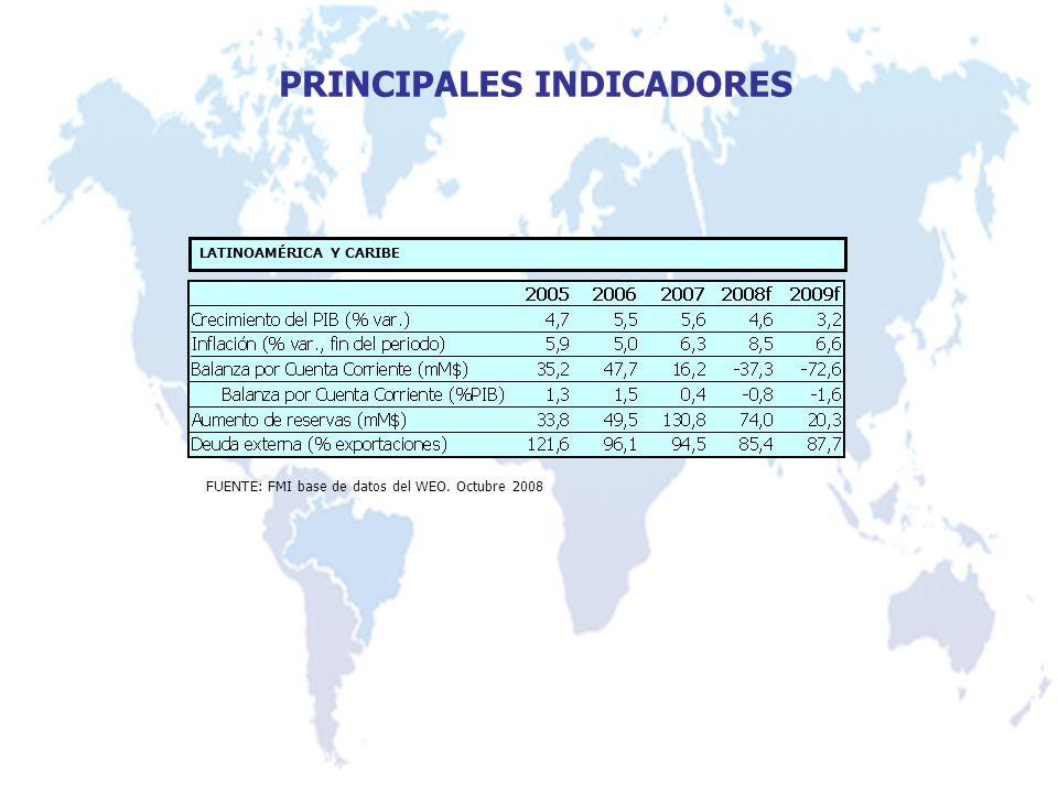 PRINCIPALES INDICADORES FUENTE: FMI base de datos del WEO. Octubre 2008 LATINOAMÉRICA Y CARIBE