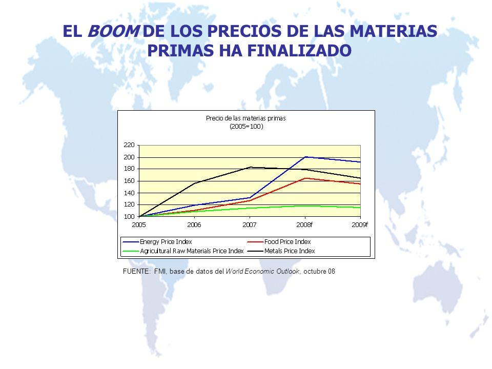 EL BOOM DE LOS PRECIOS DE LAS MATERIAS PRIMAS HA FINALIZADO FUENTE: FMI, base de datos del World Economic Outlook, octubre 08