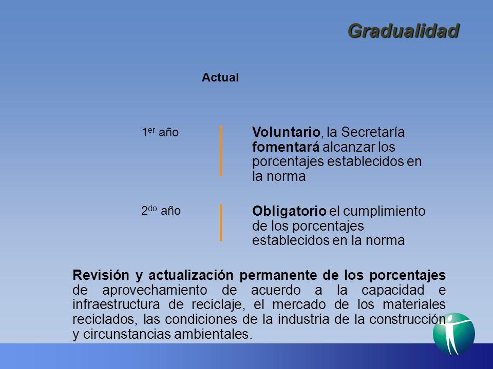 Gradualidad Revisión y actualización permanente de los porcentajes de aprovechamiento de acuerdo a la capacidad e infraestructura de reciclaje, el mer