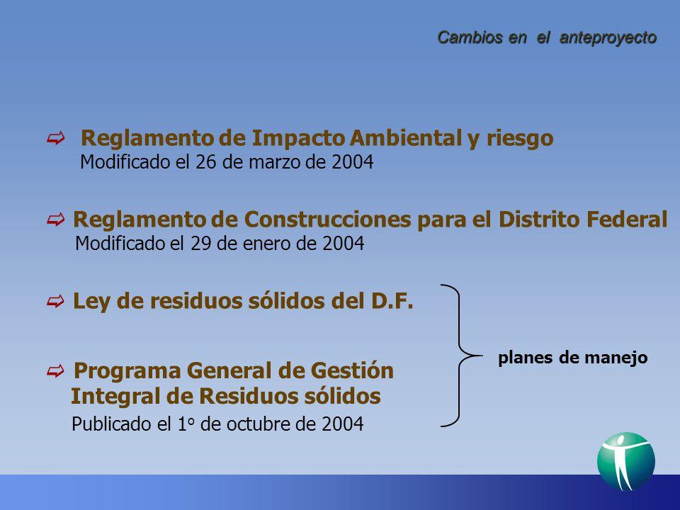 Cambios en el anteproyecto Reglamento de Impacto Ambiental y riesgo Modificado el 26 de marzo de 2004 Reglamento de Construcciones para el Distrito Fe
