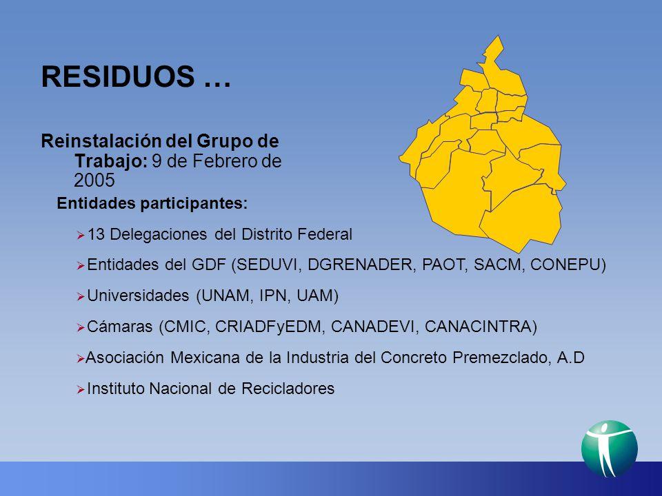 RESIDUOS … Reinstalación del Grupo de Trabajo: 9 de Febrero de 2005 Entidades participantes: Instituto Nacional de Recicladores Asociación Mexicana de