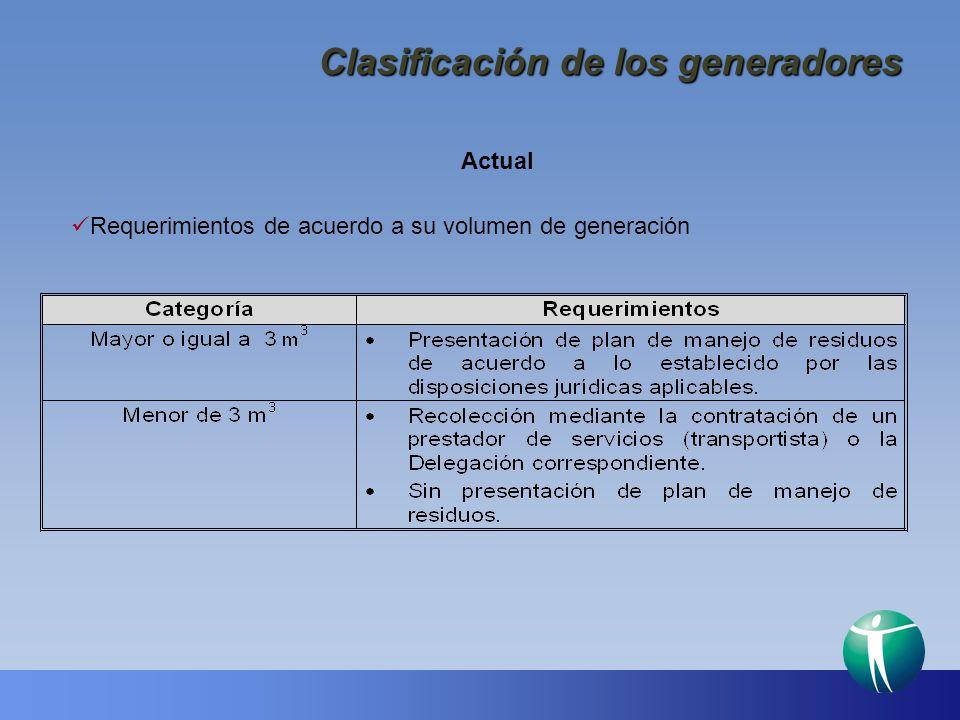 Clasificación de los generadores Requerimientos de acuerdo a su volumen de generación Actual