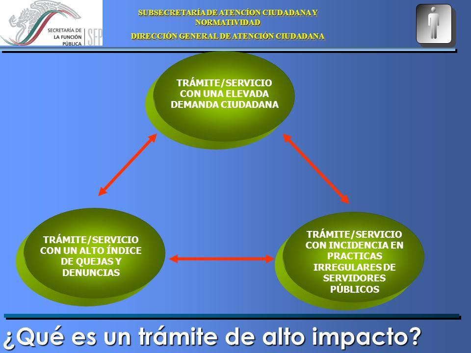 SUBSECRETARÍA DE ATENCÍON CIUDADANA Y NORMATIVIDAD DIRECCIÓN GENERAL DE ATENCIÓN CIUDADANA SUBSECRETARÍA DE ATENCÍON CIUDADANA Y NORMATIVIDAD DIRECCIÓN GENERAL DE ATENCIÓN CIUDADANA ¿Qué es un trámite de alto impacto.