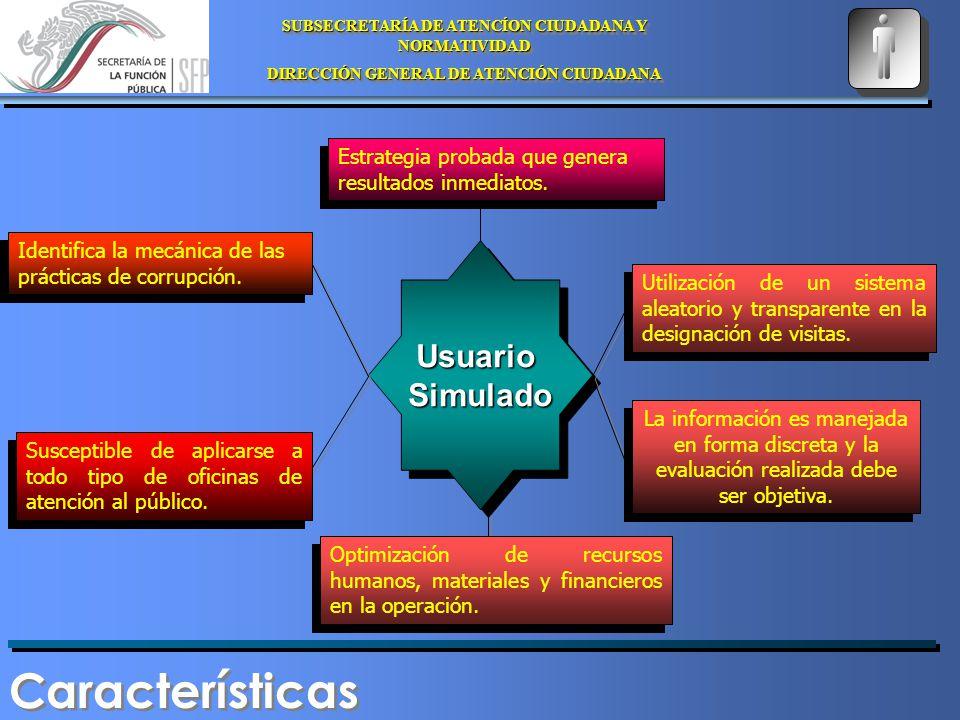 SUBSECRETARÍA DE ATENCÍON CIUDADANA Y NORMATIVIDAD DIRECCIÓN GENERAL DE ATENCIÓN CIUDADANA SUBSECRETARÍA DE ATENCÍON CIUDADANA Y NORMATIVIDAD DIRECCIÓN GENERAL DE ATENCIÓN CIUDADANA UsuarioSimuladoUsuarioSimulado Características Estrategia probada que genera resultados inmediatos.