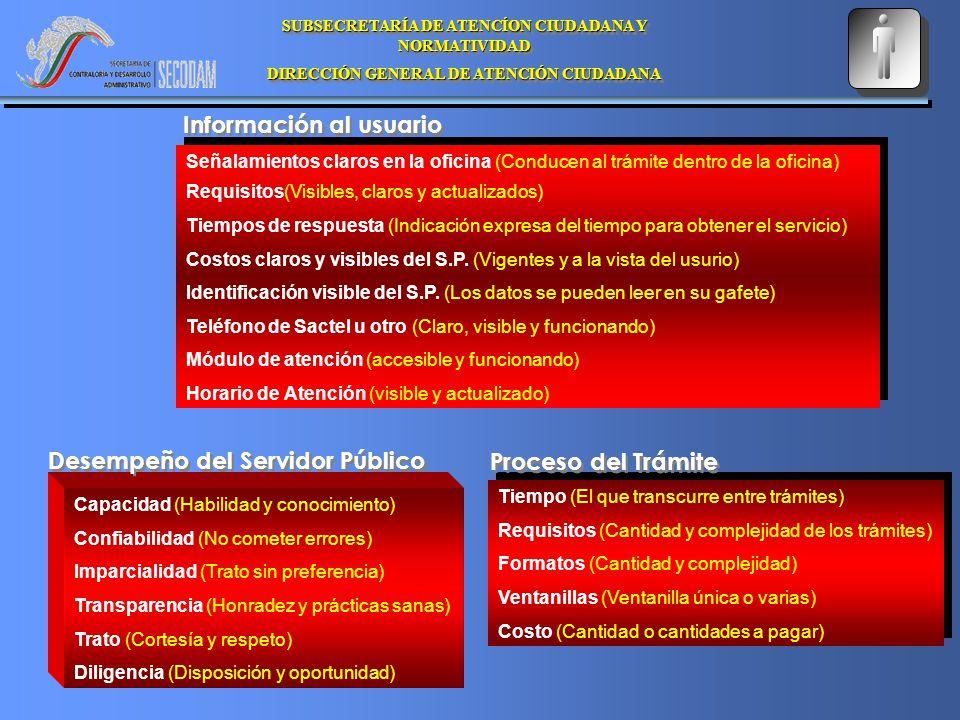 Señalamientos claros en la oficina (Conducen al trámite dentro de la oficina) Requisitos(Visibles, claros y actualizados) Tiempos de respuesta (Indicación expresa del tiempo para obtener el servicio) Costos claros y visibles del S.P.