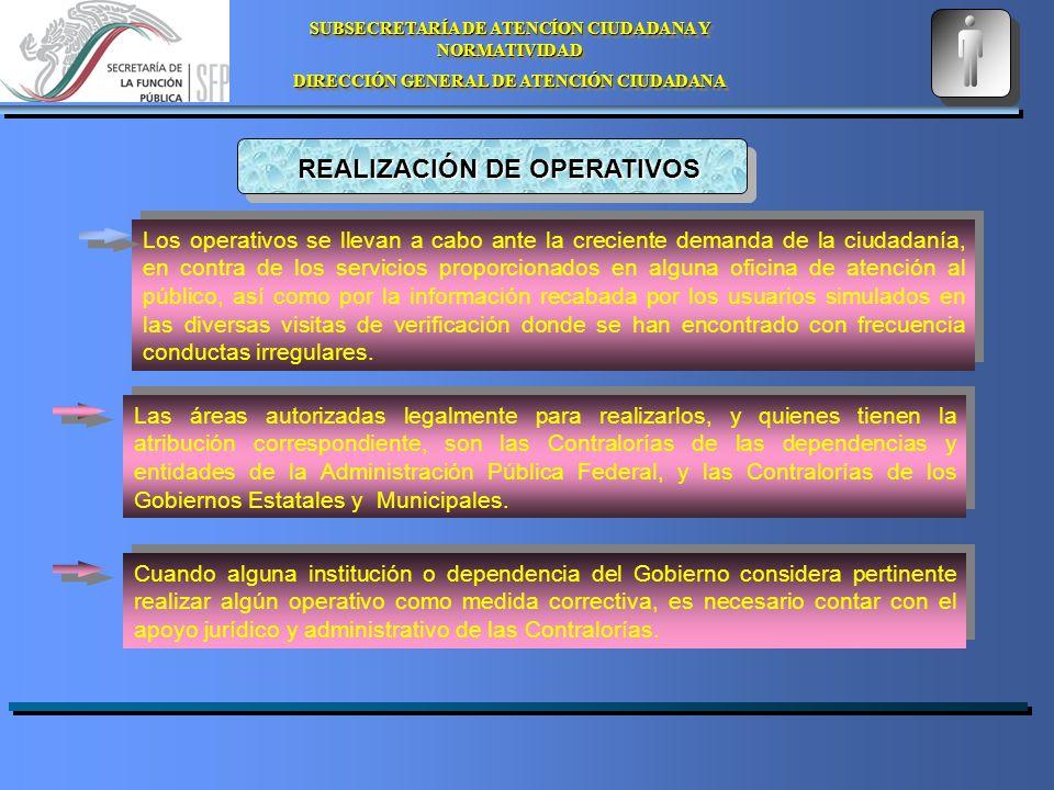SUBSECRETARÍA DE ATENCÍON CIUDADANA Y NORMATIVIDAD DIRECCIÓN GENERAL DE ATENCIÓN CIUDADANA SUBSECRETARÍA DE ATENCÍON CIUDADANA Y NORMATIVIDAD DIRECCIÓN GENERAL DE ATENCIÓN CIUDADANA REALIZACIÓN DE OPERATIVOS Las áreas autorizadas legalmente para realizarlos, y quienes tienen la atribución correspondiente, son las Contralorías de las dependencias y entidades de la Administración Pública Federal, y las Contralorías de los Gobiernos Estatales y Municipales.